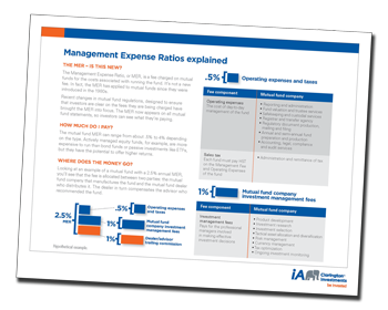 Management Expense Report